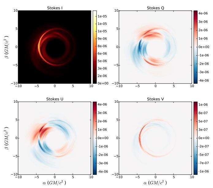 #ダンブルドアのarXiv読みRAPTORという、曲がった時空における偏光の輻射輸送をシミュレーションするアルゴリズムを開発。