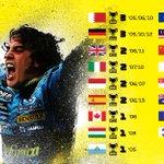 All @alo_oficial's 3️⃣2️⃣ wins  #F1
