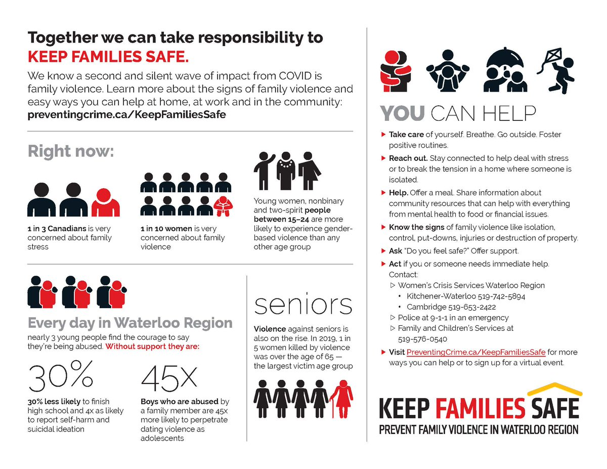 1 in 3 Canadians is very concerned about family stress due to isolation and 1 in 10 women is very concerned about family violence. The research is clear: family violence escalates during a pandemic. Read more from @PreventingCrime   https://t.co/JG1KXSycIW #KeepFamiliesSafe https://t.co/jjOkHVcW0U