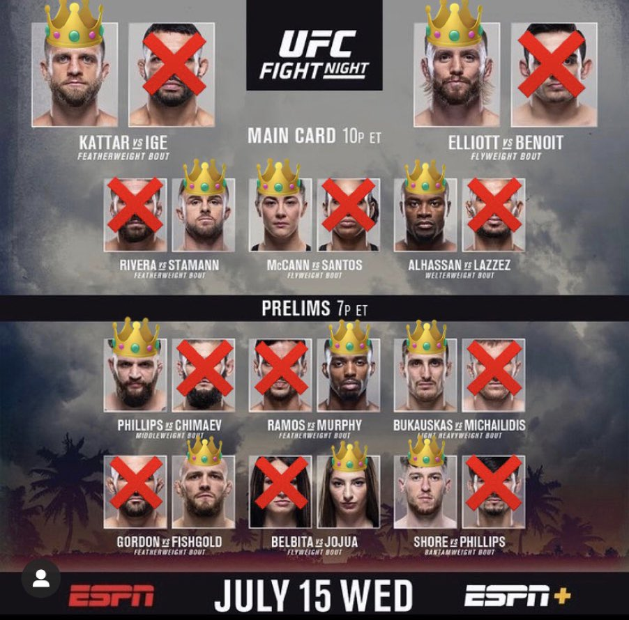 Backing the UK #MMA fighters tonight for #UFC #FightIsland 🇬🇧🌴  I decided to use crosses this week as I figured skulls was slightly morbid? 🤷🏻♂️💀  What is your picks for tonights card? I have attached a blank card to make your own 👊🏻  #UFC251 #MMATwitter #FightIsland1 https://t.co/FEIBKT58z3