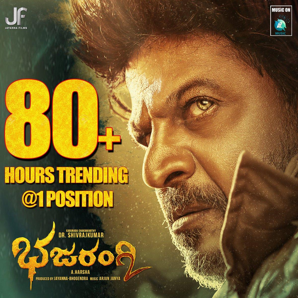 80+ Hours Trending #1Position,  Blockbuster Hit #Bhajarangi2 #Bhajarangi2Teaser #DrShivarajkumar #Bhavana #AHarsha #JayannaFilms #ArjunJanya   #Shivanna  #A2Music #ArjunJanyaMusical  #HBDShivanna #NimmaShivanna #NimmaAHarsha #letzkit Link :