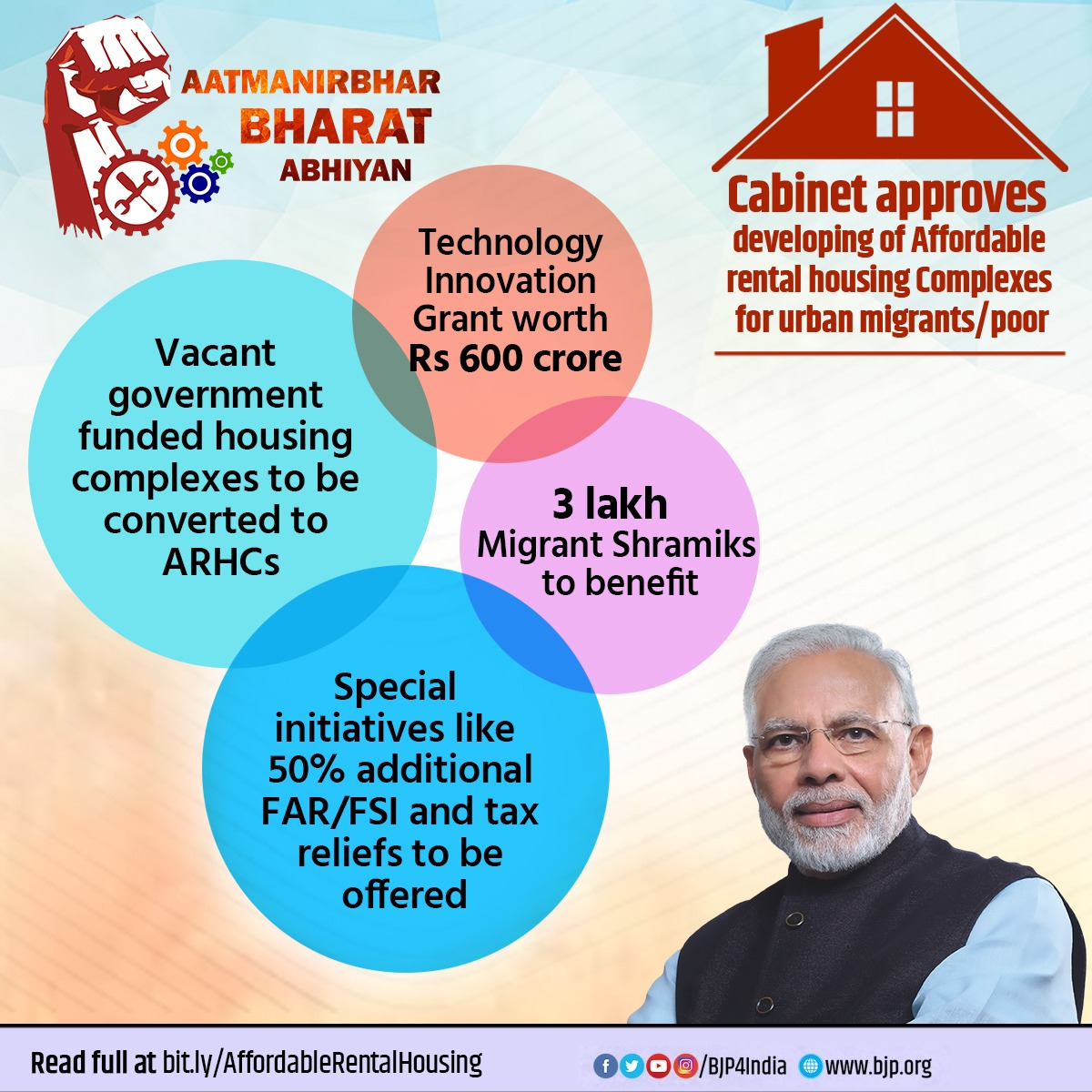 Cabinet approves developing of affordable rental housing complexes for urban migrants/poor. 🏠Vacant government funded housing complexes to be converted to ARHCs. 🏠3 lakh migrant shramiks to benefit.