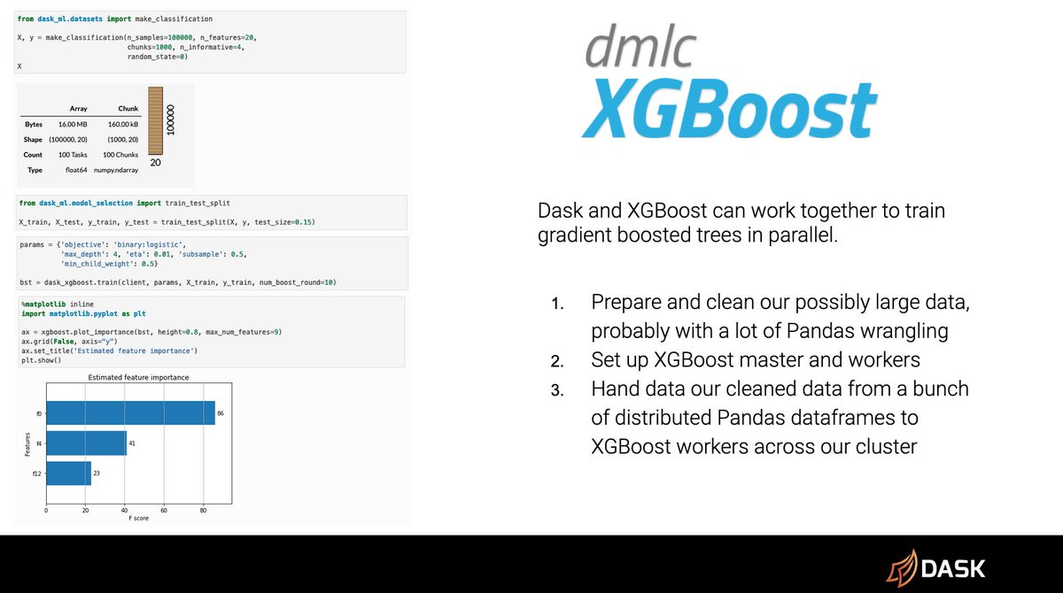 Slide showing XGBoost code example