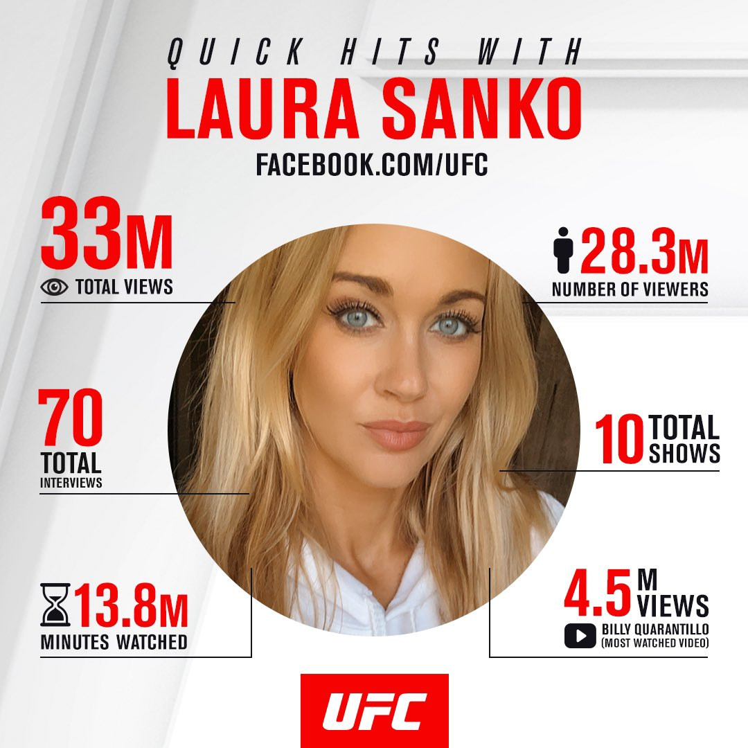 Congrats @laura_sanko!!! Tune in to watch Quick Hits LIVE Saturday on @ufc Facebook https://t.co/wXlhLYd7zp