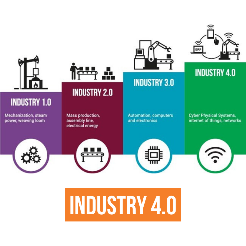 Industry 4.0 is short for the fourth industrial revolution. Computers connect and share information with one another to make decisions without human involvement. Taking advantage of these advancements is key for companies looking to stay relevant and competitive. #WednesdayWisdompic.twitter.com/kIyg0yFhFe