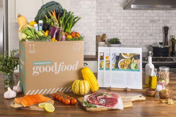La pandémie de COVID-19 a souri au service de plats prêts à cuisiner Marché Goodfood (FOOD), lui permettant d'accélérer sa croissance et d'afficher mercredi le premier bénéfice trimestriel de son existence. https://t.co/NCZGqniEEQ https://t.co/yE4EWclgHL