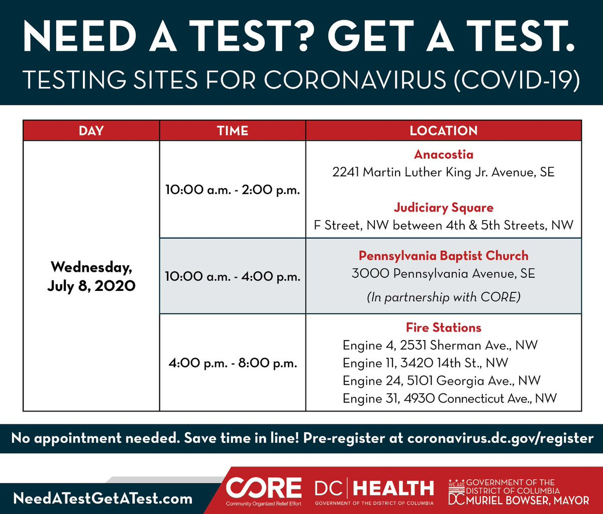 Get tested today...