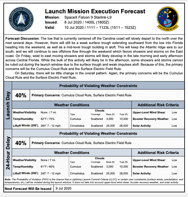 The 45th Weather Squadron has issued an L-2 Launch Mission Execution Forecast for Friday to support SpaceX Falcon 9 with Starlink.  Conditions and concerns remain unchanged with a 60% of acceptable conditions.    The launch window is targetted for 11:11 to 11:23am EDT. https://t.co/PZzTfhbVUz