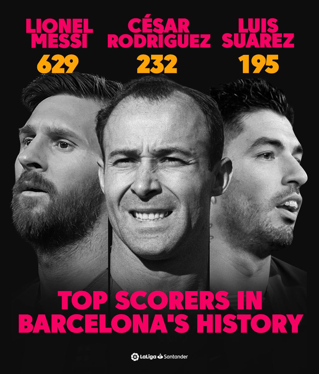 🌟1⃣9⃣5⃣🌟  @LuisSuarez9 overtakes Laszlo Kubala (194) and is now the THIRD TOP SCORER in @FCBarcelona's history! 💙🔝❤️  #BarçaEspanyol https://t.co/4ONWjxrmts