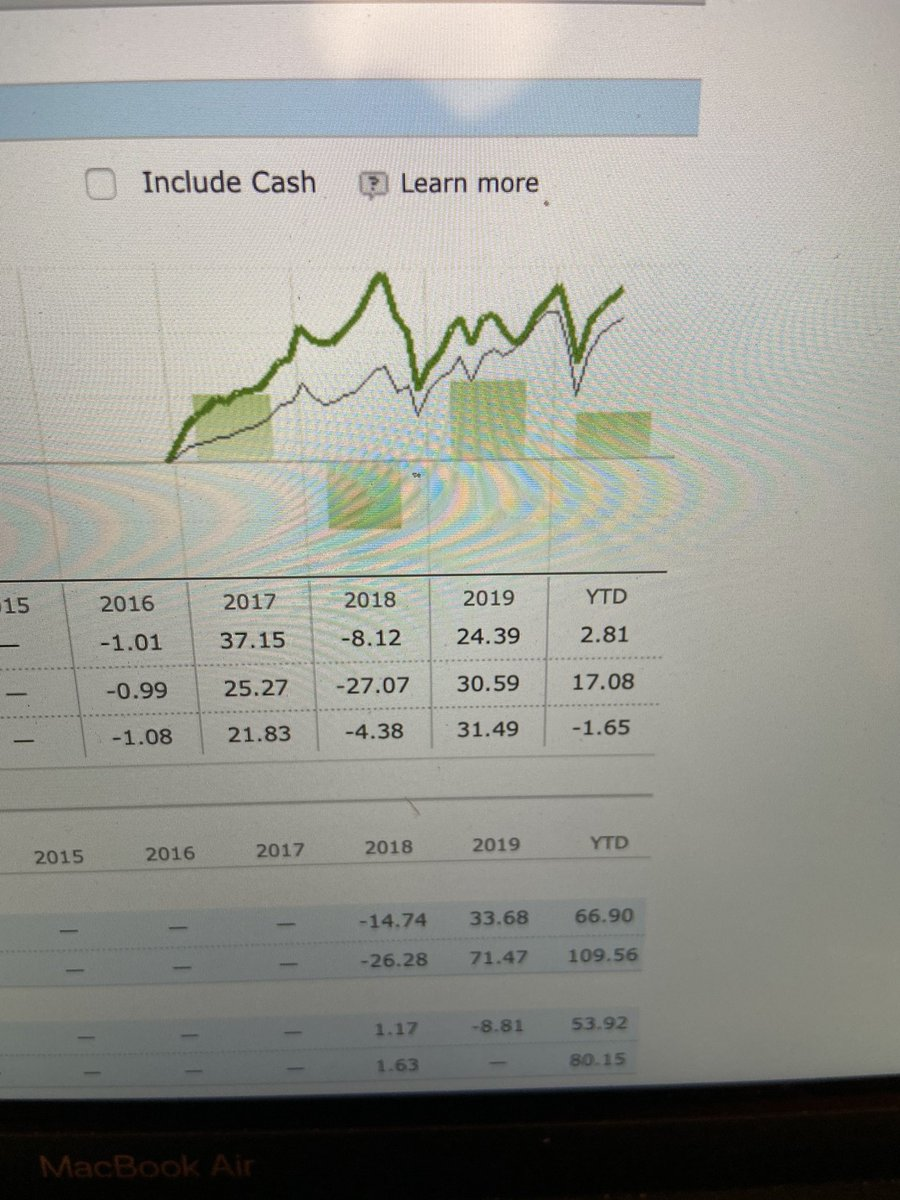 これ、7/8までの取引を反映したモーニングスター に入力している米国株ポートフォリオの運用成績。一番上がトータルリターン、一番下がインデックスリターンということになっている。あくまでの参考値だが、去年はインデックスに大幅なアンダーパフォームだったが、基本的にインデックスには勝っている