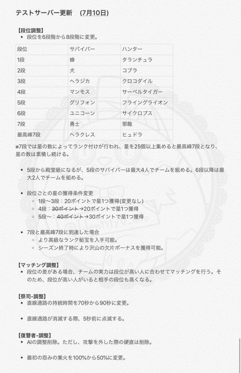 【テストサーバー更新(7月10日)】・段位調整・マッチング調整・祭司調整・復讐者調整