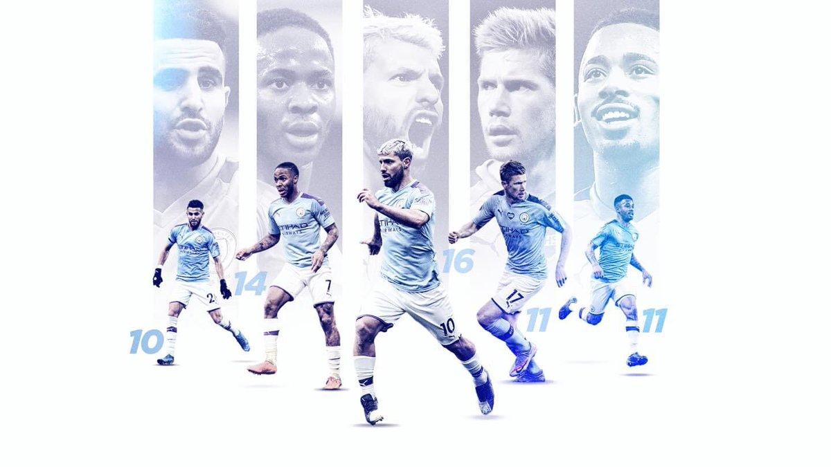 בפעם הראשונה בהיסטורית הפרמייר ליג 5 שחקנים שונים מאותה קבוצה כובשים 10 שערים ומעלה באותה עונה. הכובשים הם: אגוארו (16), סטרלינג (14), ג'סוס (11), דה בריינה (11) ומאחרז (10) @mancity  #mancity #bluemoon #premierleague #manchesterisblue💙 #manchestercityfc https://t.co/HNxvqGnYH5