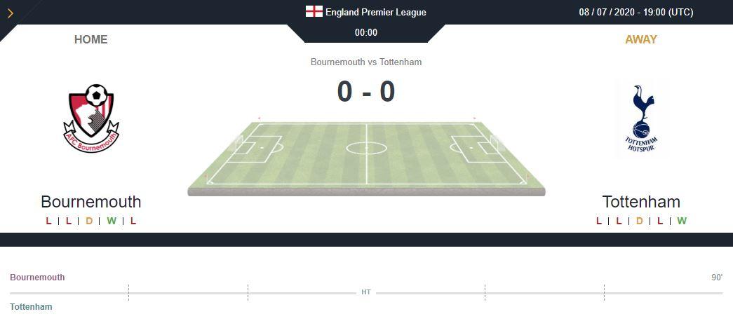 @premierleague today at 19:00 (UTC)  Bournemouth vs Tottenham Live on: https://t.co/ygnVUy2D5K  Everton vs Southampton Live on: https://t.co/CST2O9GApp  #statisticsports #soccerstats #PremierLeague #sportspicks #inplay #livescore #odds #livebetting #Schedule #Tottenham #EvertonFC https://t.co/JEJM4DeHme