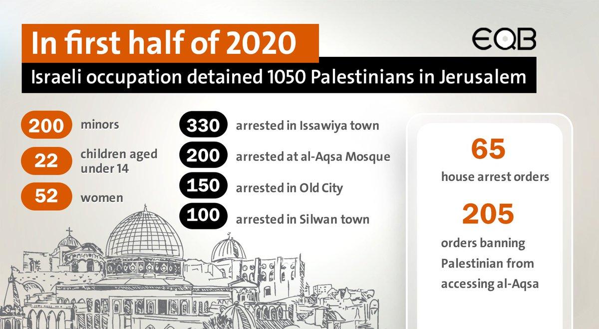 Including 200 children and 52 women.  #israeliCrimes #FreePalestine<br>http://pic.twitter.com/ayptVdISbm