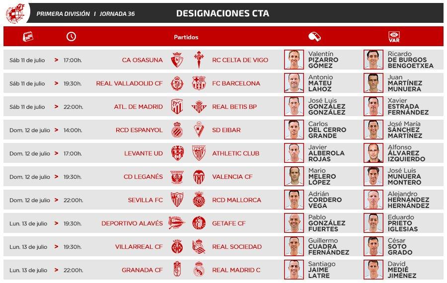 ⚽ ÁRBITROS | Estos son los colegiados que dirigirán los partidos correspondientes a la 36ª jornada en Primera y a la 40ª en Segunda División   🔗 https://t.co/SYLdxfAxXL https://t.co/fip3cix5Cz