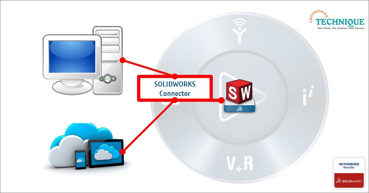 The #CollaborativeDesigner for SOLIDWORKS (Connector) role makes it easy to get your desktop models on the #3DEXPERIENCE platform and vice versa. This #Connector also automatically manages your #CAD and simulation files through a revisioning process. https://buff.ly/2EPtVGfpic.twitter.com/HdVue4rKdK