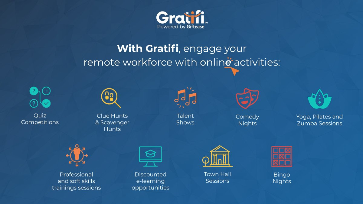 Introducing Remote Engagement Activities from Gratifi. Request a free demo by clicking the following link-  https://www.gratifi.com/request-a-demo/   #employeengagement #remoteemployees #remoteworkers #virtualengagement #remoteengagementpic.twitter.com/F5K2g6YXdj