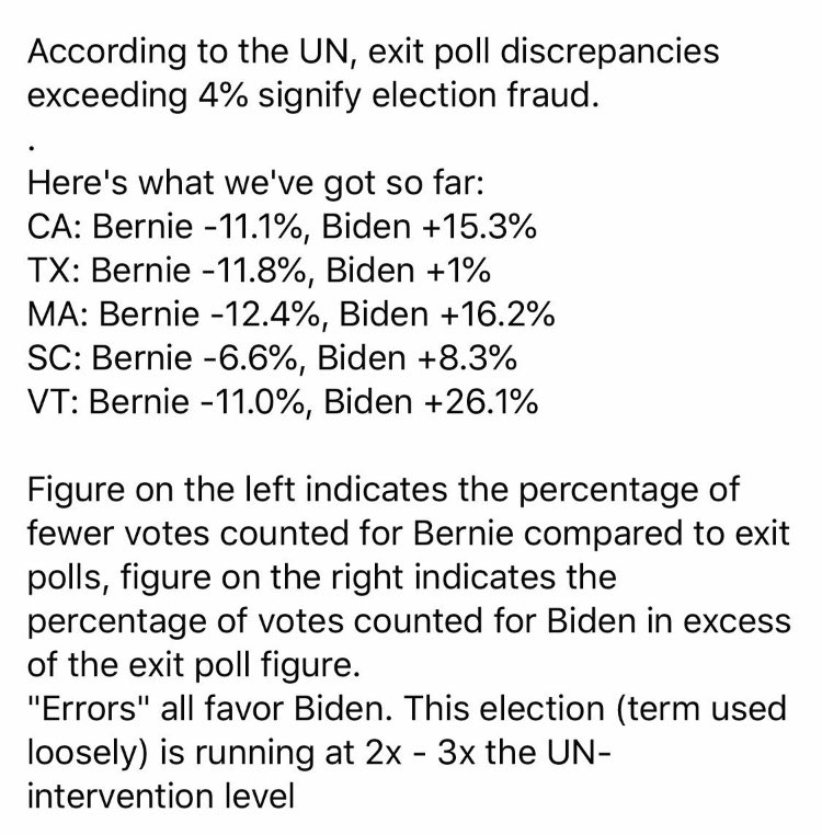 Sorry, Bernie, the DNC rigged it against you, but now that Biden is running as a Centrist Dem for president, he's on his own.  #NeverBiden #DemExit   Voting for Howie Hawkins Green Party 2020