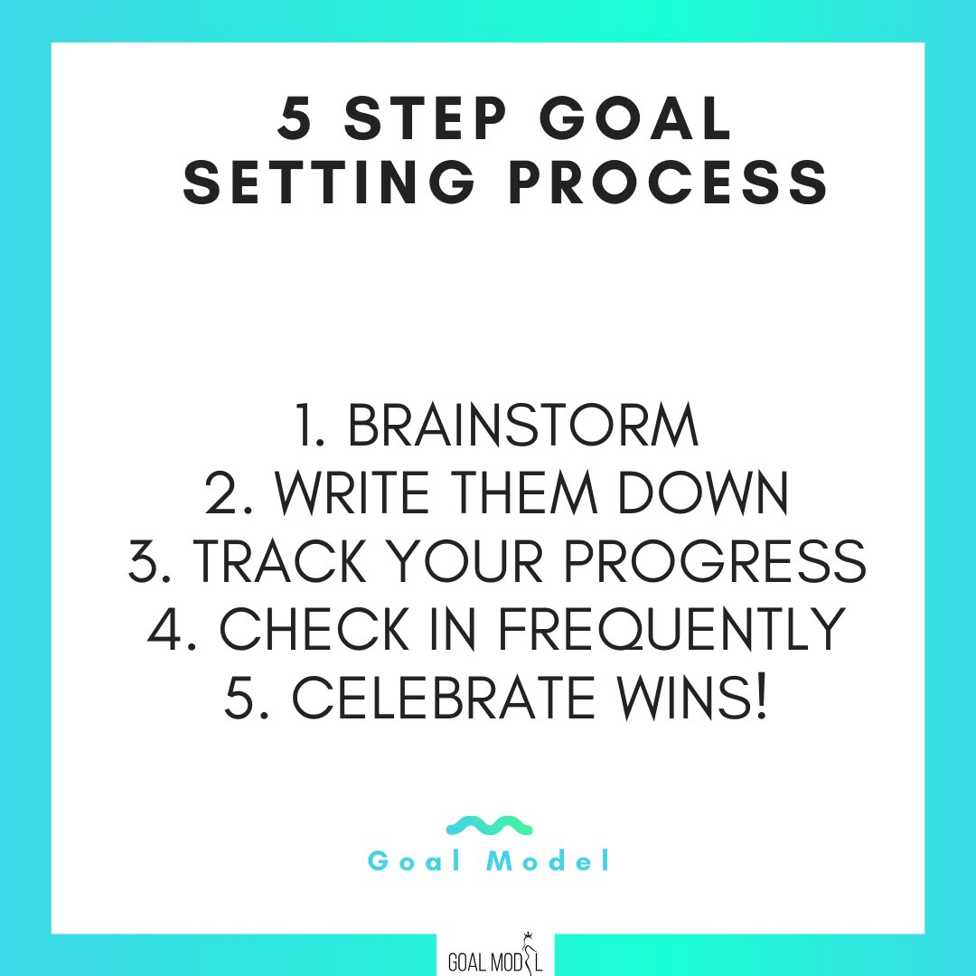 5 step goal setting process   Follow @goal_model   http://www.shopgoalmodel.com   #motivation #inspirational #inspirationalquotes #womeninbusiness #girlboss #girlpower #goodvibes #smallbusiness #success #positivevibes #manifestation #goalgetter #blackowned #femaleownedpic.twitter.com/un2rHlPIvF