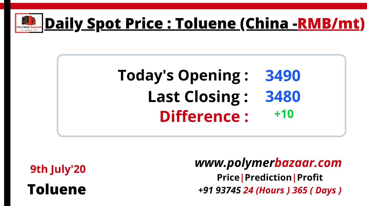 🅿️🅱️  ▶️ Daily Commodity Price ( RMB/Mt) : #Toluene  At China Bazaar, Mentioned commodity's price volatility of Today's opening against last closing.  .  #PP #HDPE #LDPE #LLDPE #PVC #PS #PET #EVA #GPPS #HIPS #ABS #Nylon #PC #Delrin #PBT #POM #PEEK #PMMA #AROMATICS