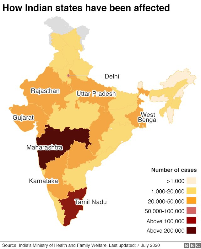 Each Indian state tells us a different story - three states account for 60% of India's caseload. 7/9 #COVID19  #India