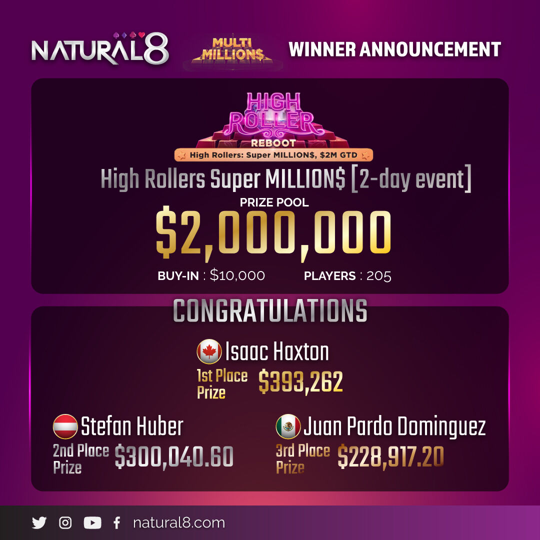 N8 Best Online Poker And Casino Promotions On Twitter Play With Some The Best Of The Best In The High Roller Poker Scene On Natural8 Regular High Stakes Tournaments Will Run