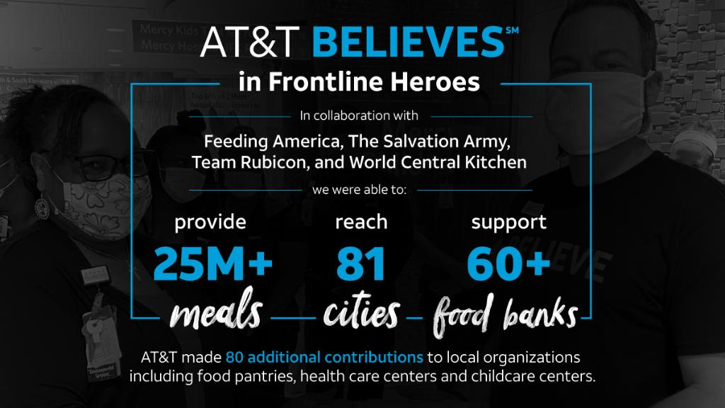 We're honored to help provide more than 25 million meals to communities in need around the country. Learn more: https://t.co/nDpAHNcrVq #ATTBelieves https://t.co/p5zIH0EC1Z