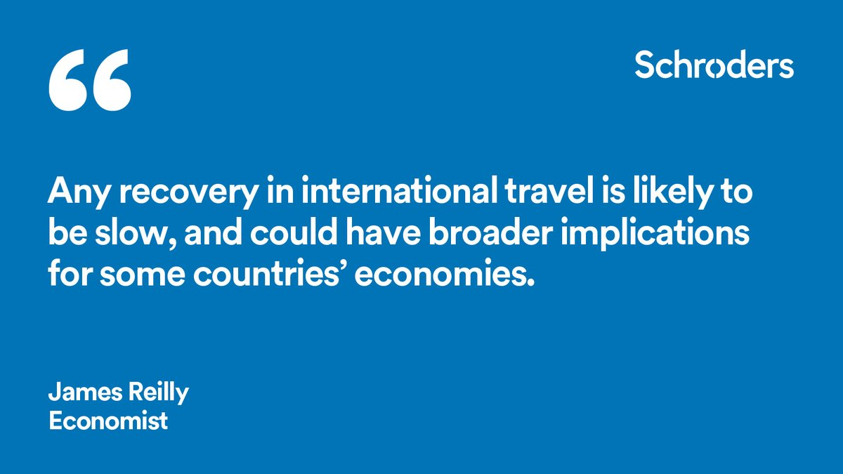 We look at what might reignite demand for overseas travel and whether the downturn could profoundly change some countries' economies: https://t.co/tfn20617no  #coronavirus #economicviews #perspective https://t.co/ibbHm3aHD3
