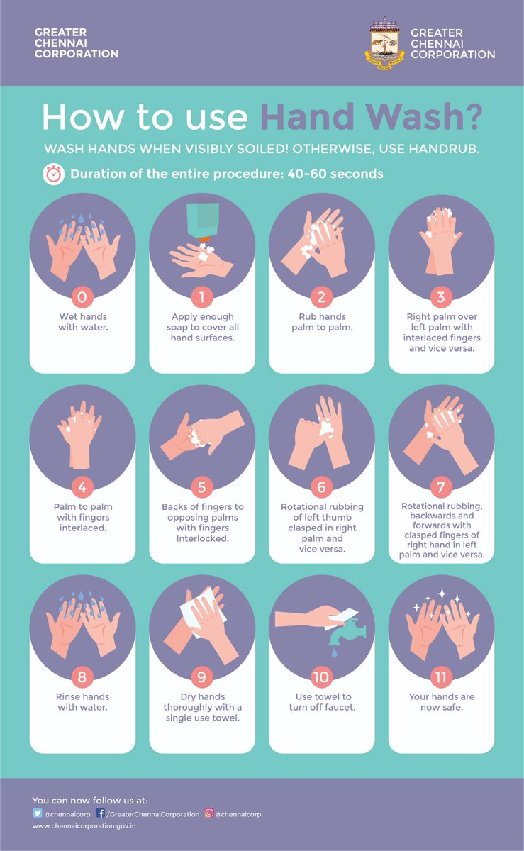 Dear Chennaites,  Know how to use hand wash, to protect yourself from the spread of Covid-19.  #Covid19Chennai #GCC #Chennai  #ChennaiCorporation https://t.co/EyBfS9l5yY