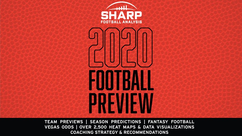 It's FINALLY here!  My life since March has been writing this 350+page Football Preview  Everything I learned from the 2019 NFL season & what I think happens in 2020  I KNOW you'll love it. Please check it out & share   » Early bird discount now thru MON  https:// bit.ly/GetWarrensBook -NOW  … <br>http://pic.twitter.com/fbda11kd52