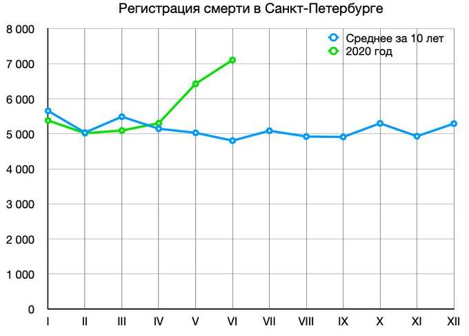 Коронавирус: статистика - Страница 4 EcgBnkwXgAAXi8_?format=jpg&name=small