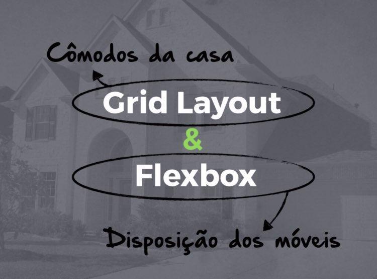 Imagem mostrando a diferença entre CSS Grid e Flexbox