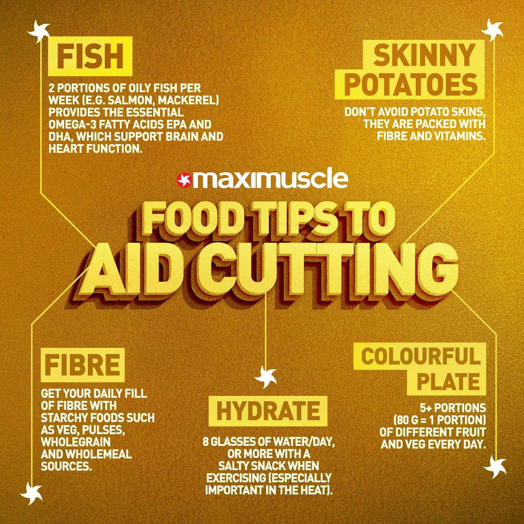 Summer is a state of mind and we want you to feel and look healthier than ever! ☀️   Here's a few food tips that will help you maintain a balanced diet!  🐟🍠🍌💧🥗  #Maximuscle #Health #Tips #Nutrition https://t.co/2aPWs3jHz7