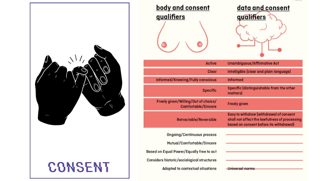 """How can we build technologies based on feminist notions of consent? And going beyond consent, how can we use feminist frameworks and values to question, imagine and design technologies?"" @joana_varon in @deep_dives  #feministinternet #FeministTech"