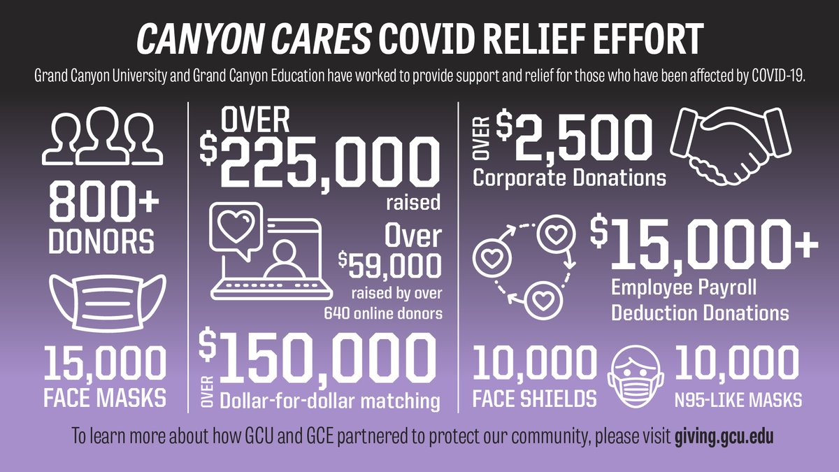 """""""It has meant a lot to me to be part of this team that GCU brought together to help our students and faculty here on campus, but also in the community."""" Find out more about how you can help at https://t.co/ad9b9ksRR8 https://t.co/3GjSvuKIVn"""