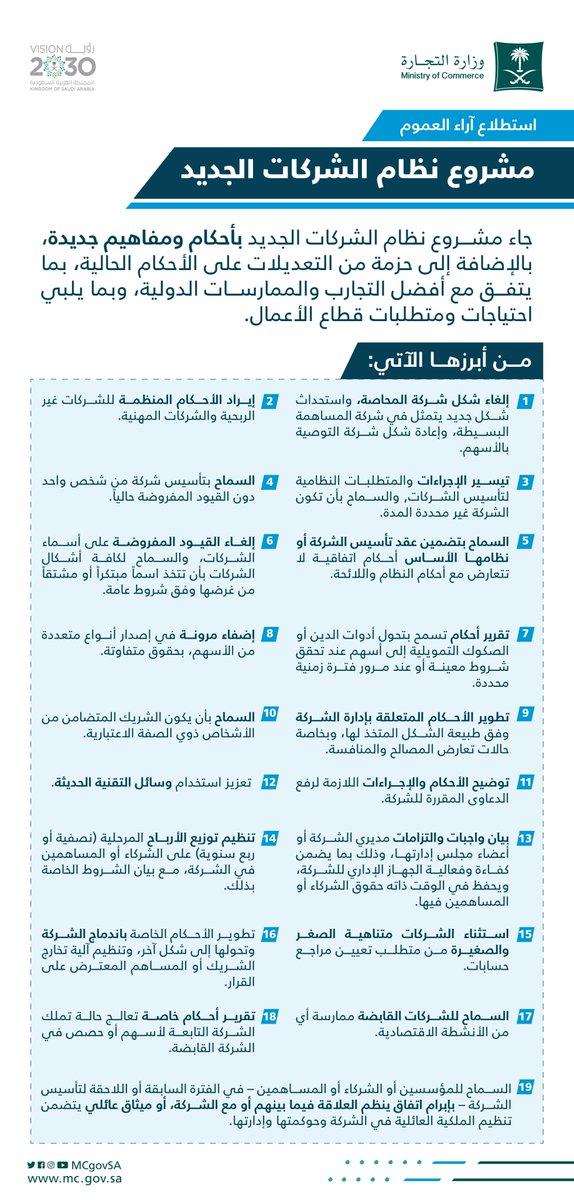 أبرز الأحكام والمفاهيم الجديدة في مشروع #نظام_الشركات_الجديد https://t.co/07Pp1QTnSH