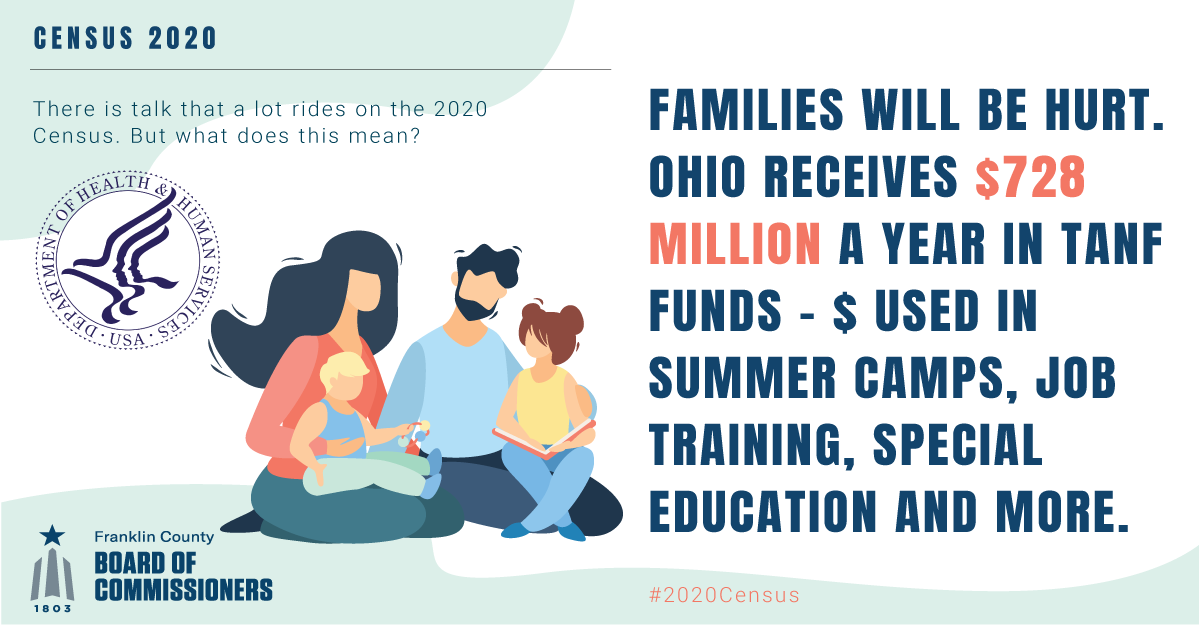DYK that #Ohio receives $728 million a year in TANF funds?  That's money used on summer camps, job training, special education & more! Help us keep that funding by completing YOUR 2020 census today.   Learn more about the #2020Census in Franklin County at https://t.co/yAWHmSW77r. https://t.co/IlAog7HWp6