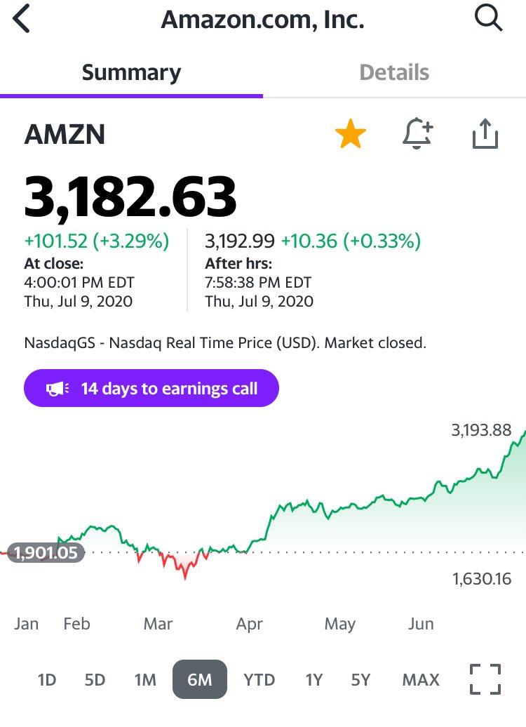 How high is high ?  #oil #stocks #stockmarket #makemoney #canadianstocks #europe #trading #american #money #amazon #apple #investments #save #stockmarket #covid19 #china #usa #saudi #dollar #ask #hustle #amazon #trading101  #blomberg #millionaire #cnn #news #bussinessnews https://t.co/0zWG3veI1L