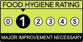Star City rated 1/5 MAJOR IMPROVEMENT NECESSARY by the Food Standards Agency #FoodHygiene 136 Manchester Road East, Little Hulton, M38 9LQ Business type: Takeaway/sandwich shop Inspected 18/6/20 http://ratings.food.gov.uk/business/en-GB/67943…pic.twitter.com/uyv4p9KKaf