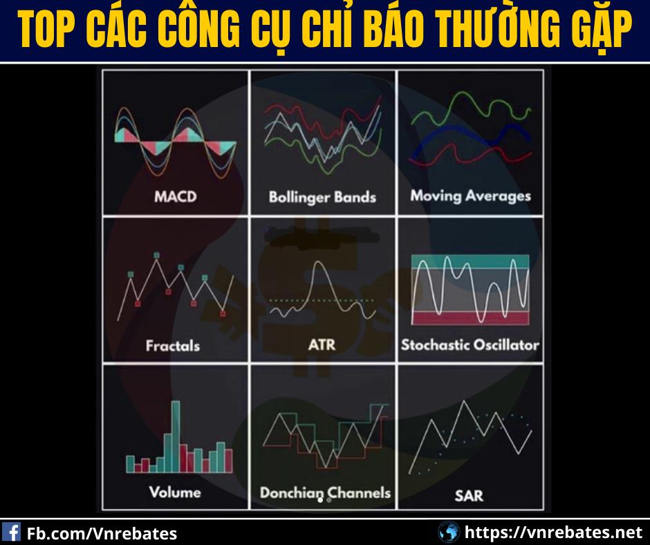 #Vnrebates #trading #forex #traders #Vietnam #Vietnamesetraders #TradingVN #forexlifestyle #success #forexsignals #daytrading #forextrading #forextradersvn #priceaction #pricepattern #candlestick #indicators #investorpic.twitter.com/WJdc8zlhKJ