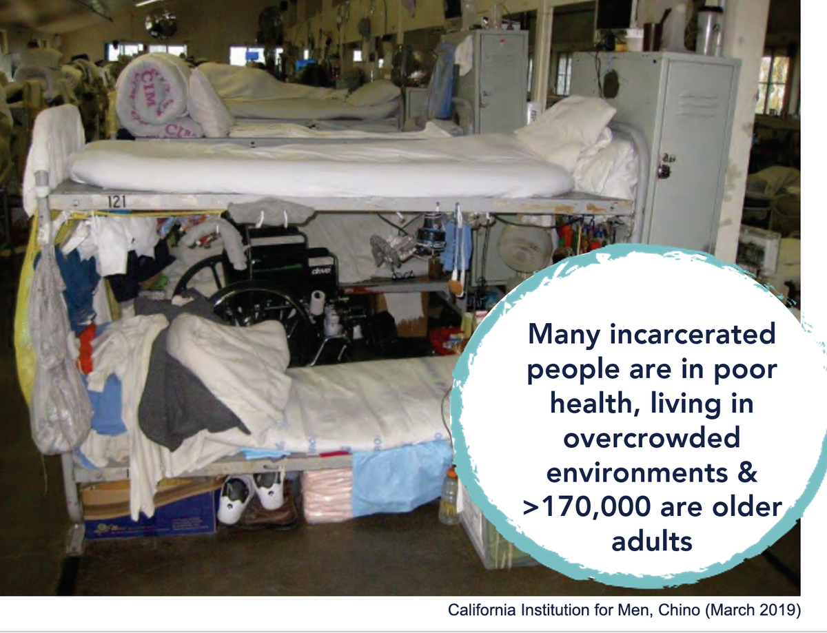 15/ Turning to the massive outbreak at San Quentin prison, with Brie Williams @briewsf & David Sears. Begins @ 1:03:00: Figure on L shows poor, crowded living conditions at a SoCal prison. Quote on R from a prison guard. pic.twitter.com/UHEq0MTc6S