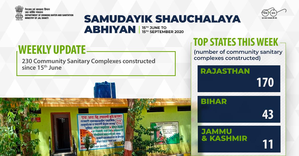 In just 25 days, the Samudayik Shauchalaya Abhiyan (SSA) has gained momentum with 230 CSCs already constructed. #Congratulations to Rajasthan, Bihar and J&K  #SwachhBharatSwasthBharat  @PMOIndia @ashokgehlot51 @NitishKumar @gssjodhpur @paramiyer_ @MIB_India @COVIDNewsByMIB https://t.co/iOZXyp795d