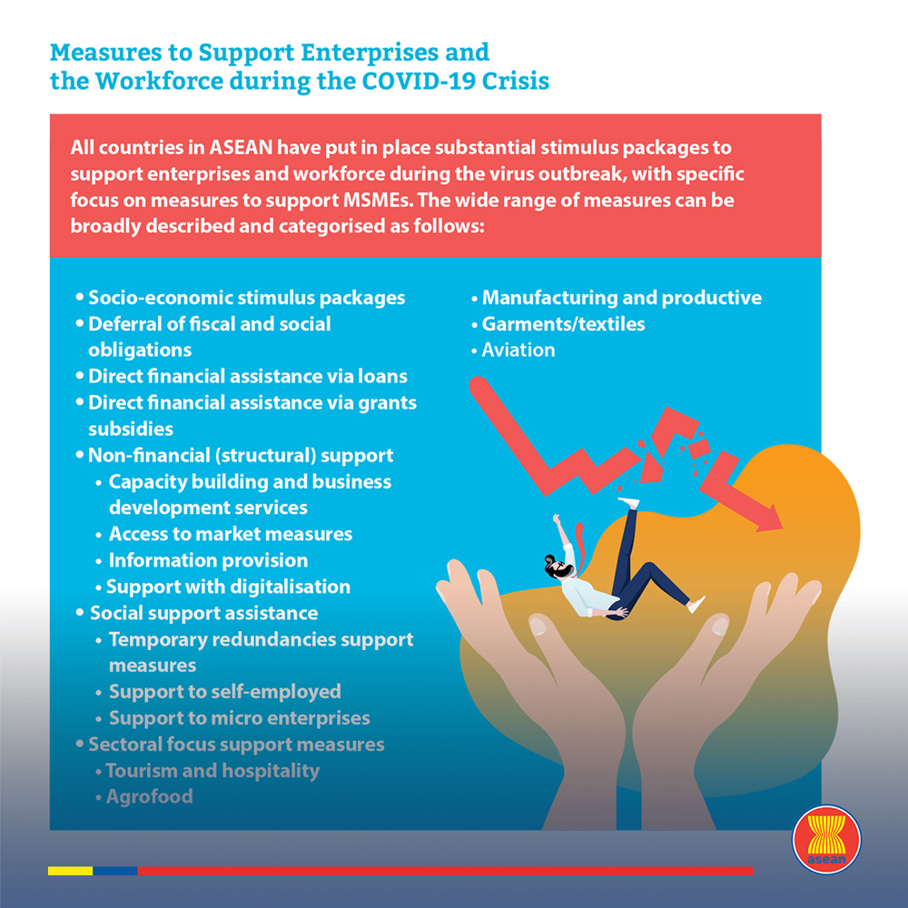 Asean On Twitter All Countries In Asean Have Put In Place Substantial Stimulus Packages To Support Enterprises And Workforce During The Covid 19 Outbreak With Specific Focus On Measures To Support Msmes What