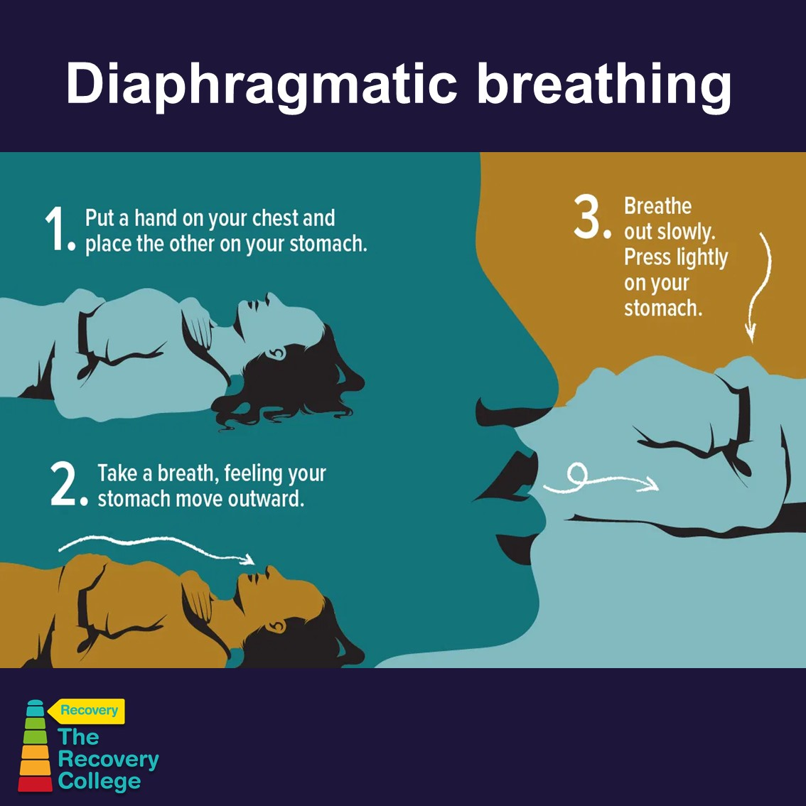 Just taking 5 minutes to relax and drawing your attention to your physical self can help you to feel more centred and in tune with your mind and body. @RhiSHFT @DraycottPaul @Southern_NHSFT @StaffSouthern @comms_it @CarersTogether1 @CarersinSoton @italkHants #breathingexercises