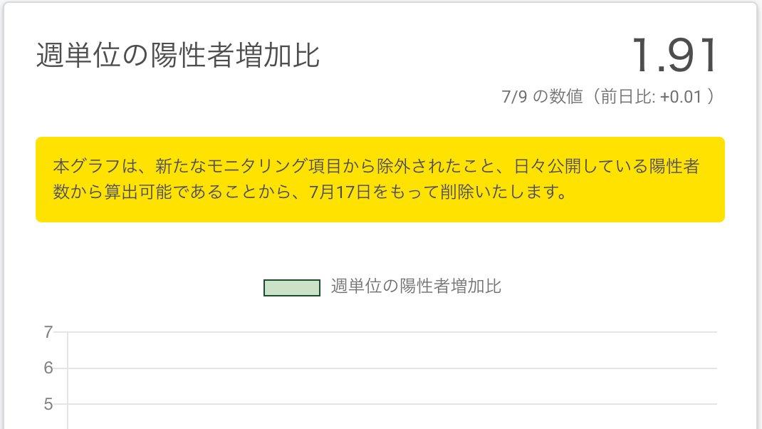 Masaki Oshikawa (押川 正毅)さんの投稿画像
