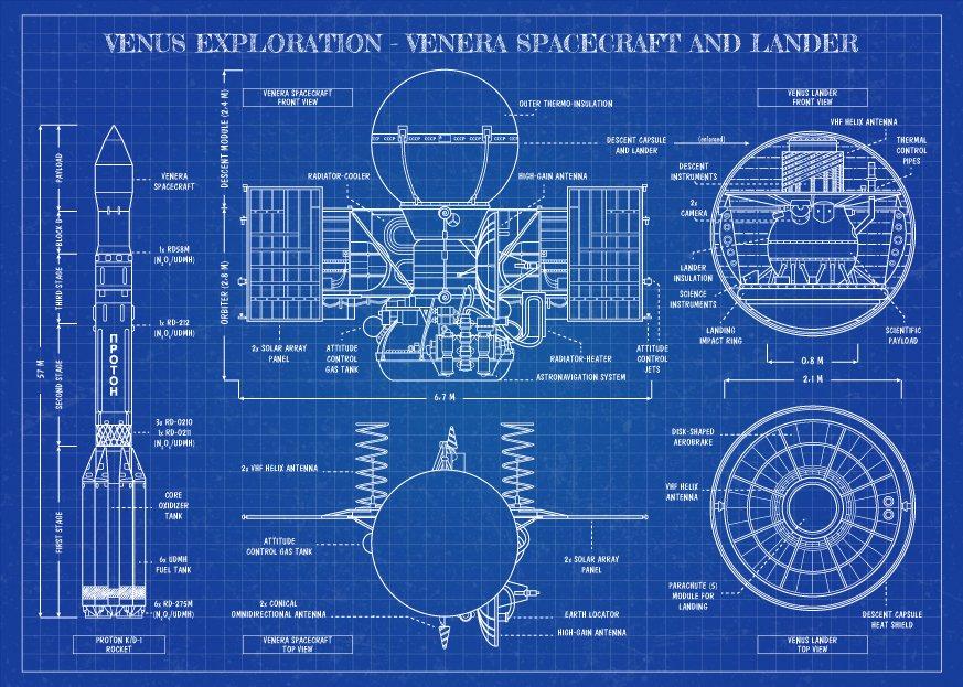Venus Exploration: Venera Spacecraft and Lander (Blueprint) Gracias por la difusión y las sugerencias siempre son bienvenidas 😊 https://t.co/w25qSIs7zm