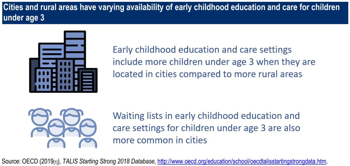 👧👦 The first 3 years of a child's life are critical to development, learning & well-being But not all children under 3 may have the same access to early childhood education & care centres Read why equity matter in our 🆕 report 👉 oe.cd/il/36Q #TALISStartingStrong