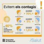 Image for the Tweet beginning: 🔴 Evitem els contagis #salut