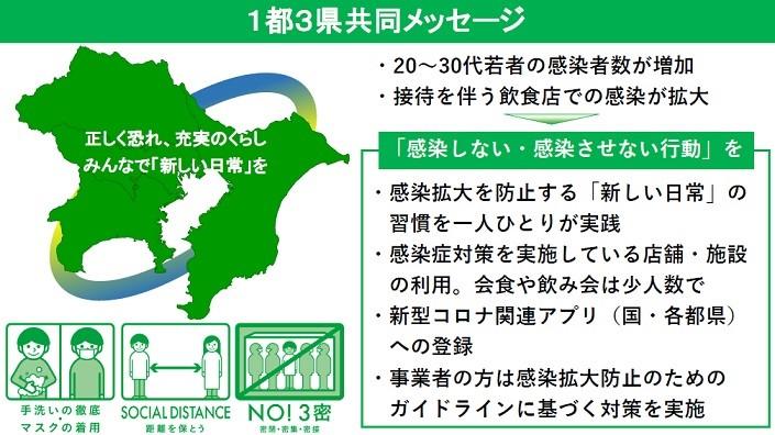 神奈川 感染者