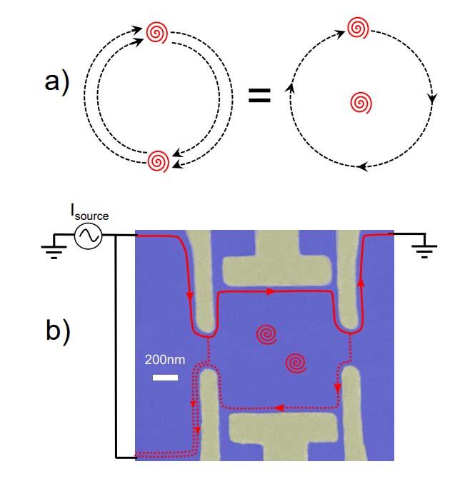 エニオン網組みの1/3分数量子ホール効果を直接観察唐突にドリームキャスト